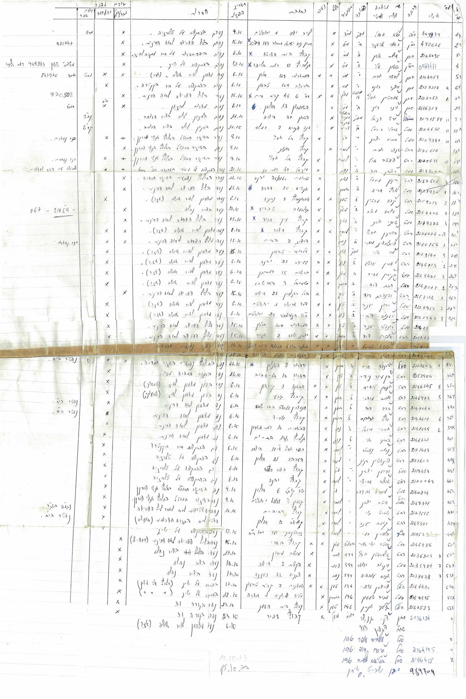 רשימת חללי גדוד 184 [לצפייה בגודל מלא - יש ללחוץ על התמונה]