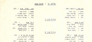 גדוד טנקים 600/407